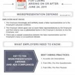 Misrepresentation Defense for WC Law