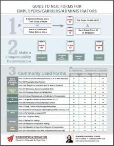 FormsChart_Preview